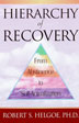 Hierarchy of Recovery A scholarly and engaging discussion of recovery from addiction, based on Abraham Maslow's hierarchy of needs and created by leading treatment provider, Robert Helgoe, Ph.D.